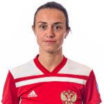 Iana Zubilova